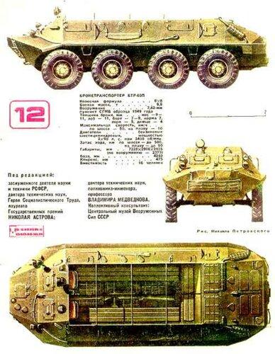 Бронетранспортер БТР-60П