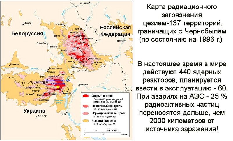 Радиационное заражение после Чернобыля