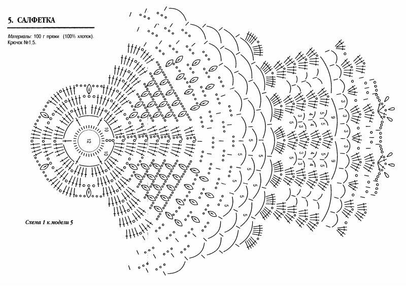 Схема панамки ромашка крючком