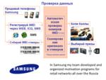 Мотивационные программы Samsung для регионального ритейла