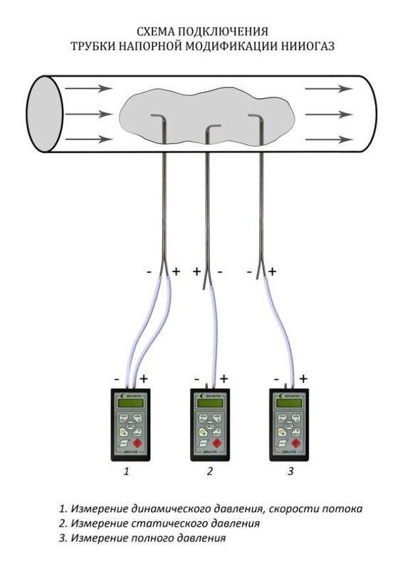 Защитный чехол (опция).  Манометр дифференциальный цифровой ДМЦ-01А.  Интерфейсный кабель RS-232 и ПО (опция).