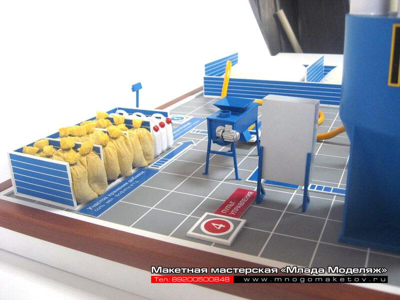 Масштабные макеты крупногабаритного оборудования и технологических линий.