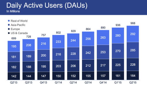 facebook-earnings-q2.png