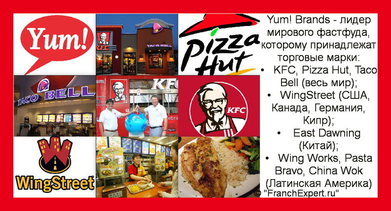pestle yum brands Here is a swot analysis of kfc  swot analysis of kfc (kentucky fried  it is the leading brand in the portfolio of yum brands which is growing its.
