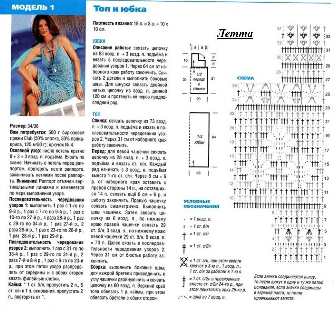 Модели вязаных платьев спицами описание и схемы