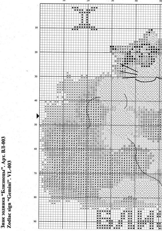 СХЕМЫ ВЫШИВКИ КРЕСТОМ/обереги. схемы вышивки крестом.  Пятница, 23 Ноября 2012 г. 00:57. знаки зодиака. котики...