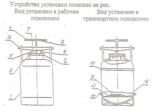 автоклав на http://fermer-m.ru/