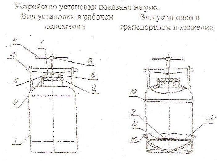 Автоклав Бытовой Инструкция