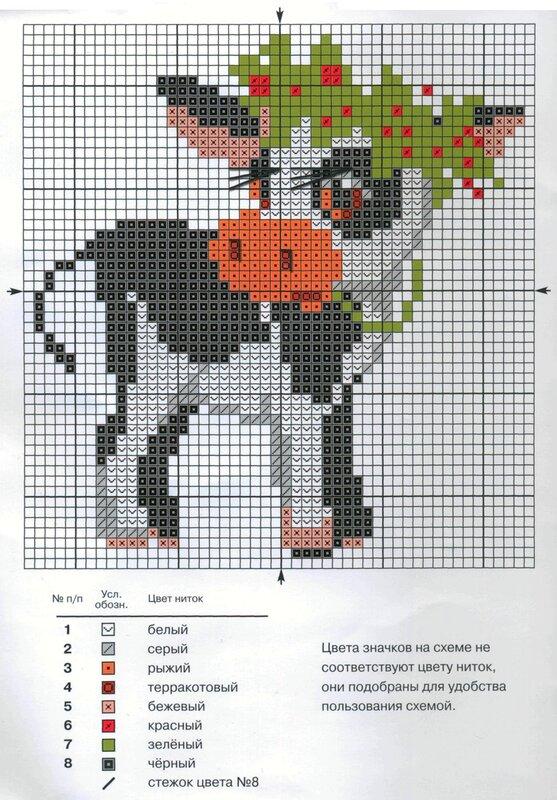 вышивка крестом схемы коровы