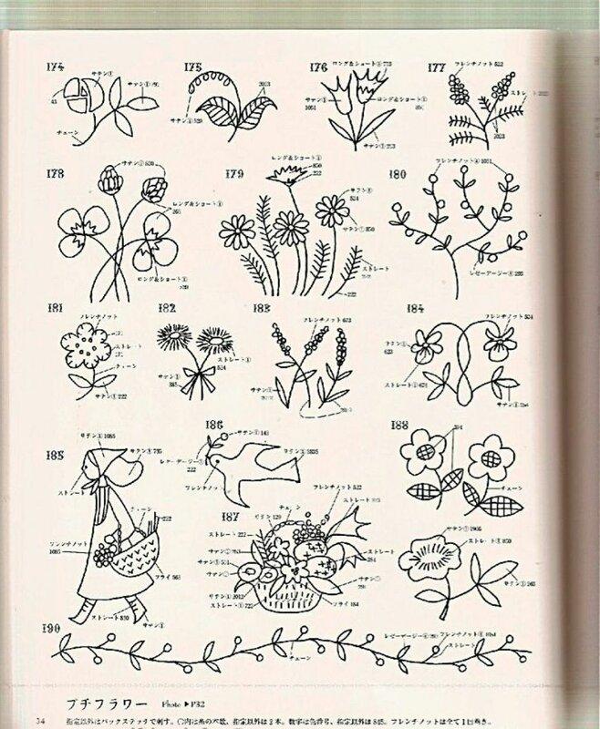 Схемы вышивки из японских журналов по рукоделию - часть 3.