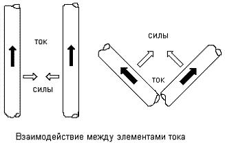 https://img-fotki.yandex.ru/get/62142/158289418.3b0/0_16ef96_d7e9a664_orig.png