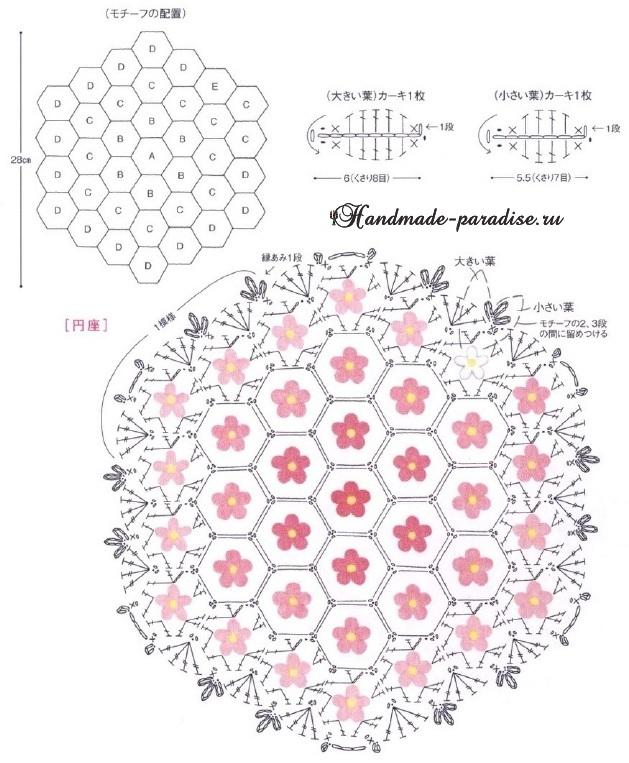 Схемы вязания крючком сидушек и ковриков