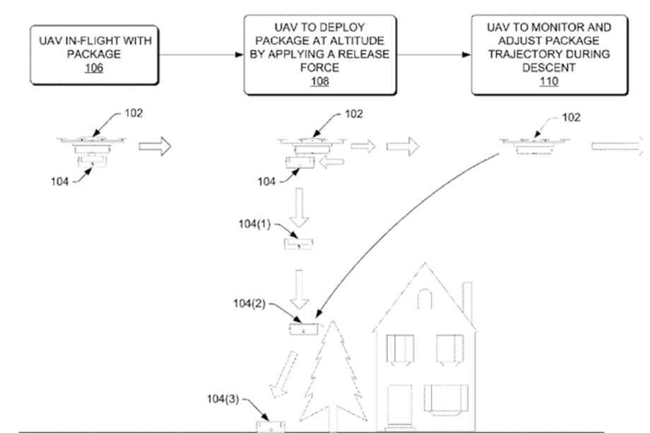Amazon запатентовал новый способ доставки товаров напарашютах