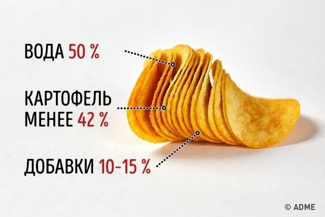 Большинство чипсов сделаны вовсе неизкартофеля, как мыпривыкли думать. Для производства используе