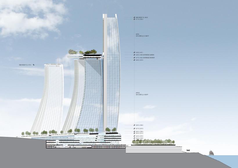 4. Chingqing Chaotianmen в Чунцин, Китай Высота этого сооружения, строительство которого планируется