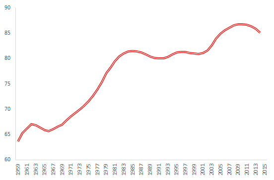 pic Население в рабочем возрасте (20-59 лет), млн человек