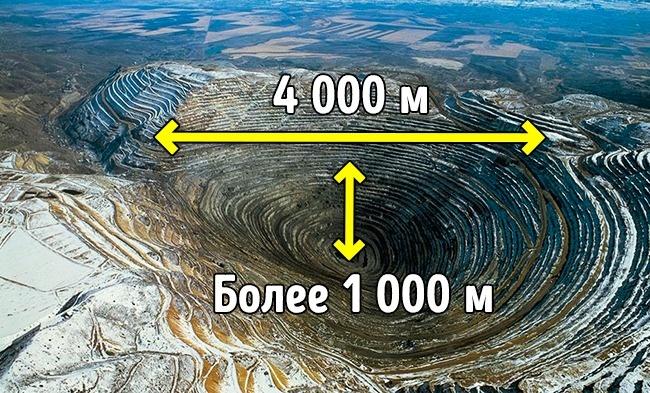 © Online Mining Exam / Facebook  Бингейм-Каньон— горнопромышленный пункт вСША, вкотором вед