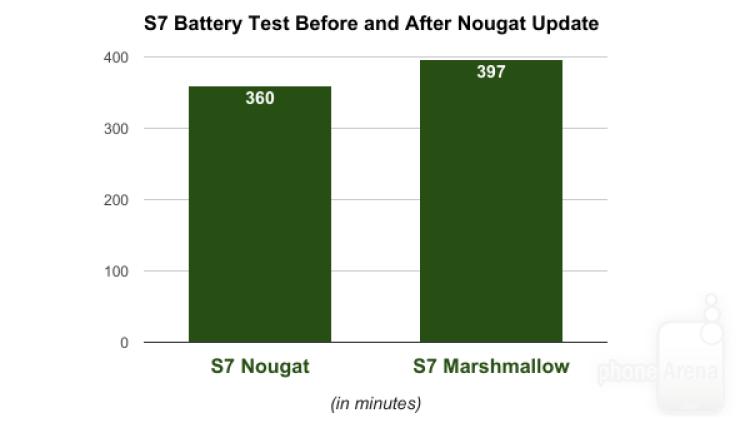 Самсунг собирается вернуть Galaxy Note 7 в реализацию