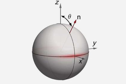 Учёным удалось сделать условия, при которых нарушается 2-ой закон Ньютона