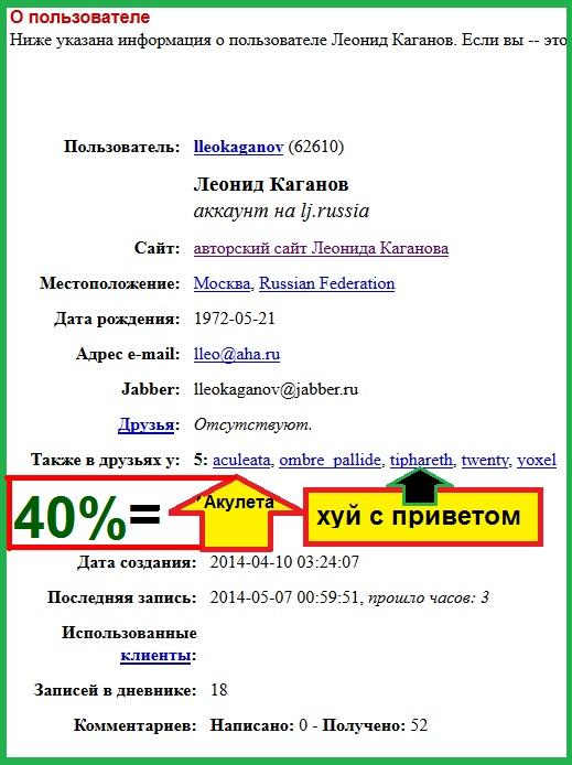 Каганов, Вербицкий