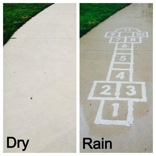Классики, когда сухо и дождливо