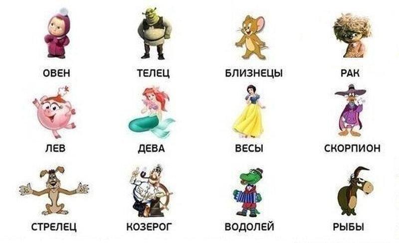 знаки по гороскопу: