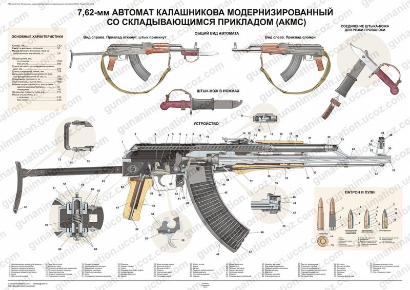 7,62-мм АВТОМАТ КАЛАШНИКОВА (АКМС) Плакат.  Категория: Графика Просмотров: 2758 Дата.