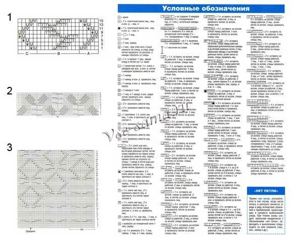 Схема вязания сетчатых узоров.