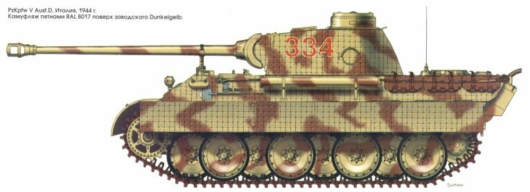 Танк Pz.Kpfw.V