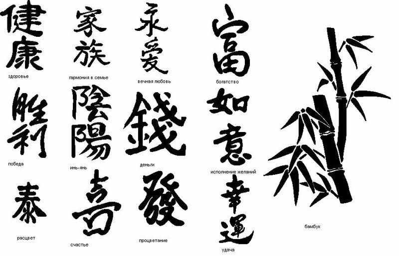 Рисунки для ногтей в китайском стиле и иероглифы.