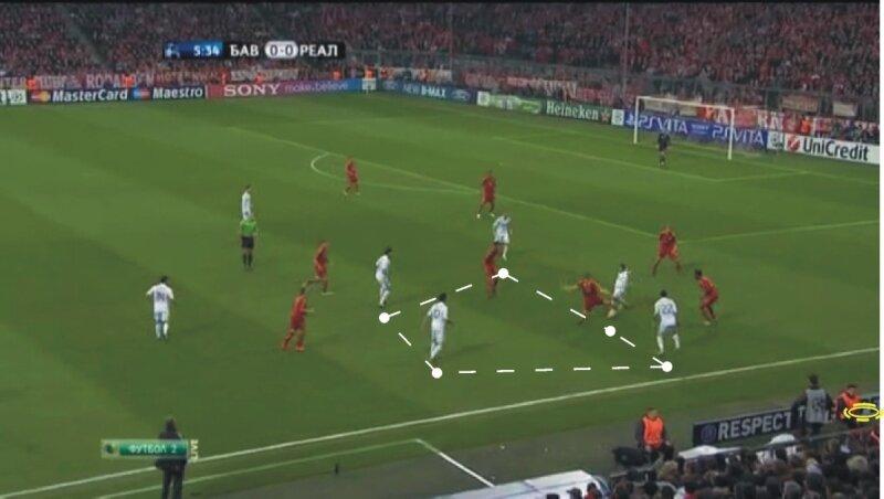 В играх с «Реалом» «Баварии»