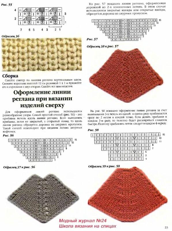 Инструменты для рукоделия и шитья