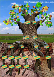 Родовое древо