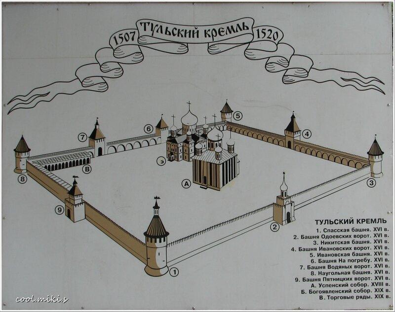 схема сооружений Тульского кремля Тула, Россия.
