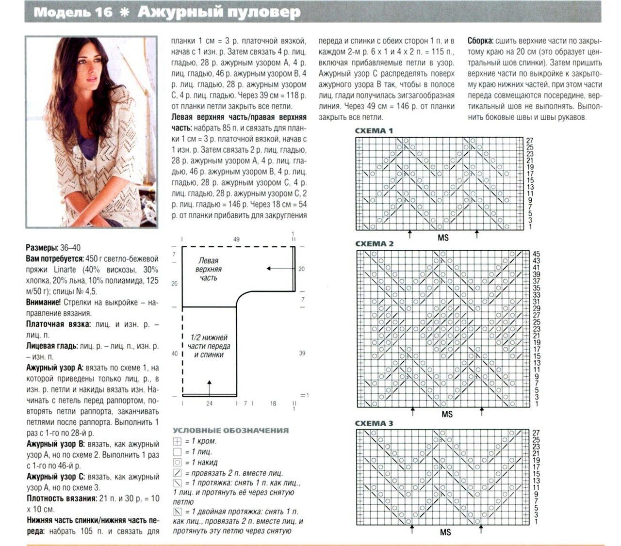 Креативное вязание спицами для женщин схемы и описания