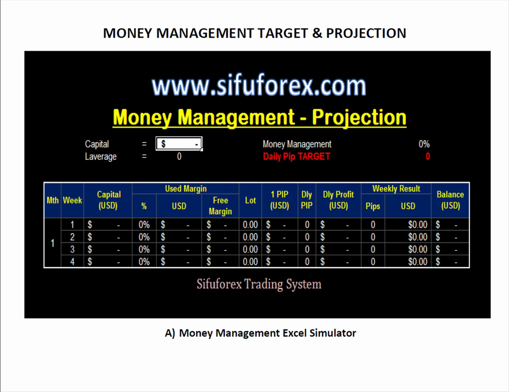Sifuforex trading system
