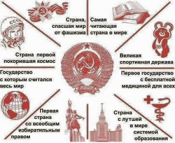 Лутший в мире СССР