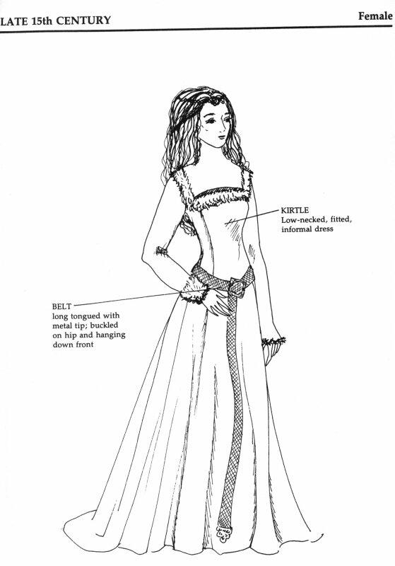 Выкройки платьев в стиле 19 века