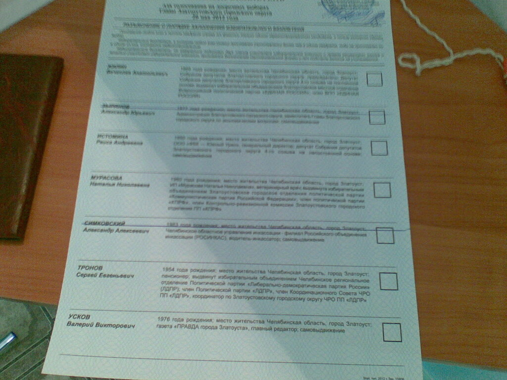 Выборы мэра. Бюллетень. Город Златоуст