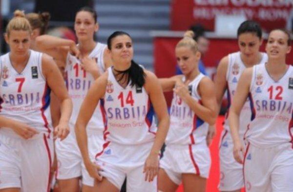 Сербия, баскетбол, европейский чемпионат