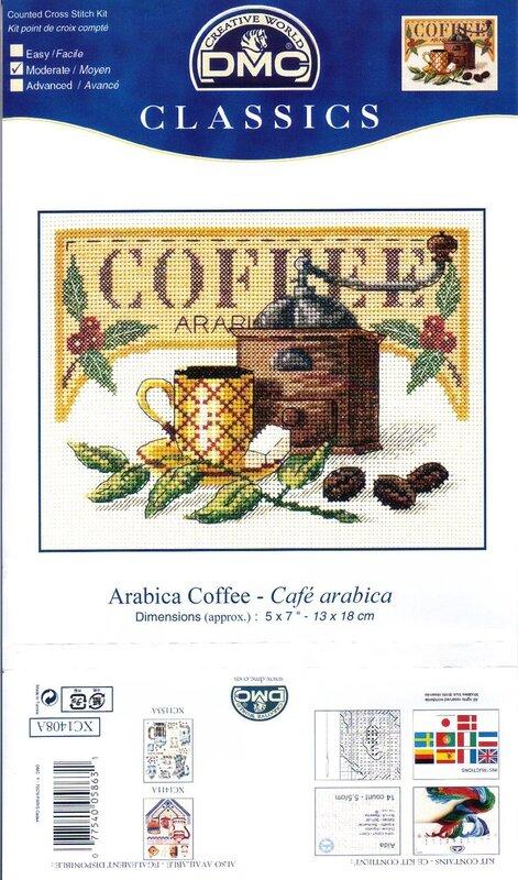 Кофе арабика.Схема