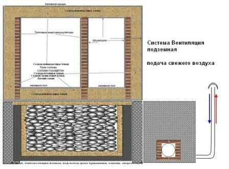 Экодома строительство пассивных домов, теплые Экодома, соломенный дом