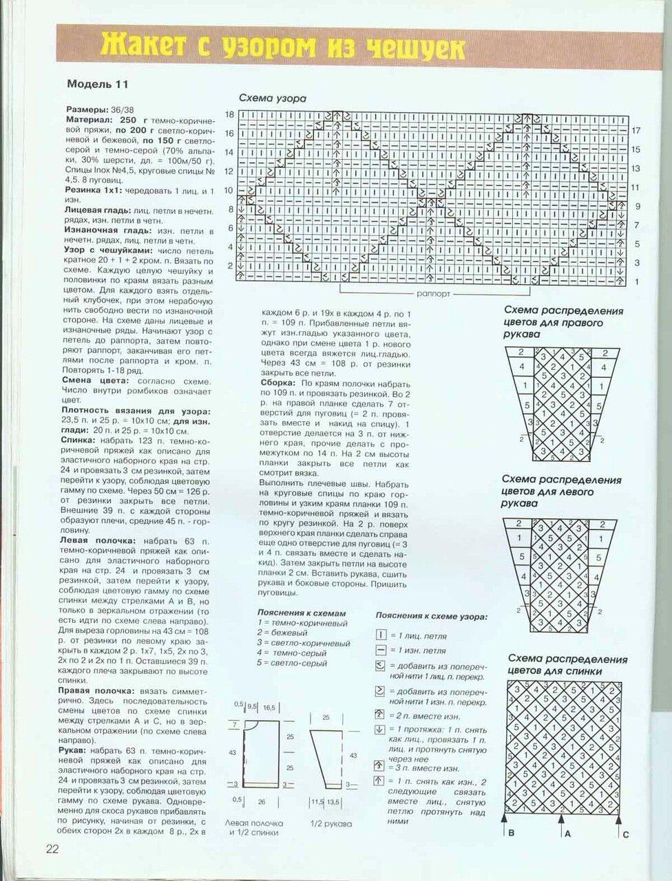 Рисунок чешуйки спицами схема и описание