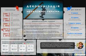 декоммунизация украины.jpg