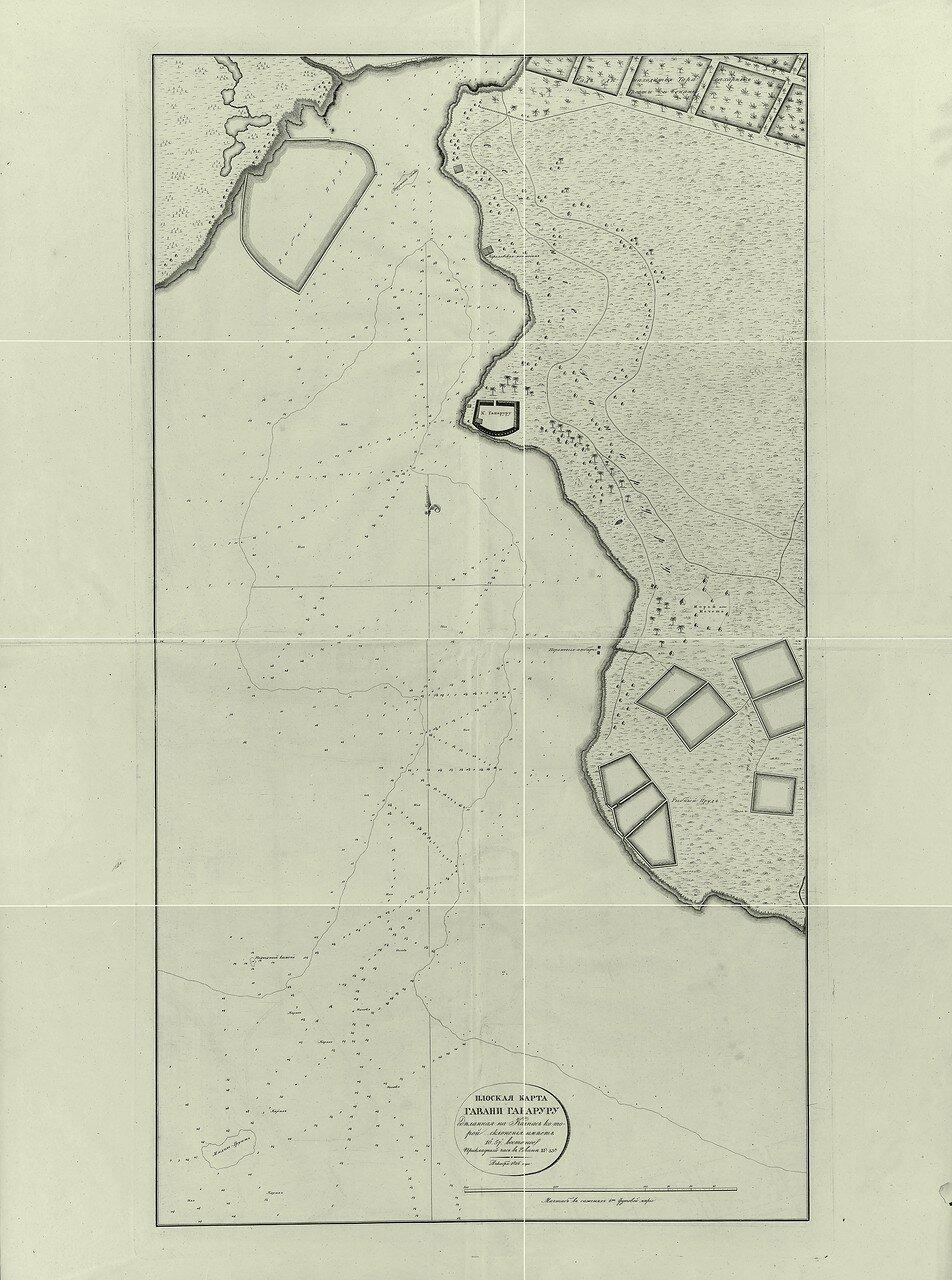 21. Плоская карта гавани Ганаруру сделанная на компас которой склонение имет 10° 57' восточное Прикладный час в гавани 11 ч. 55 мин. Декабря 1816 года.