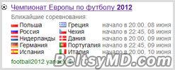 Евро 2012 в Бельцах, где посмотреть