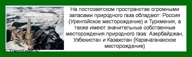 Запасы газа в России
