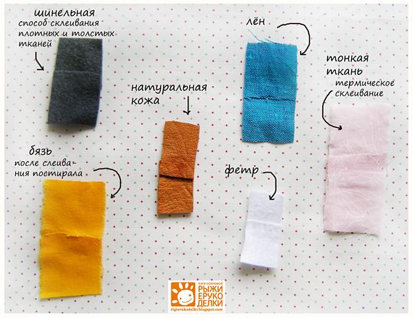 Виды тканей для платье