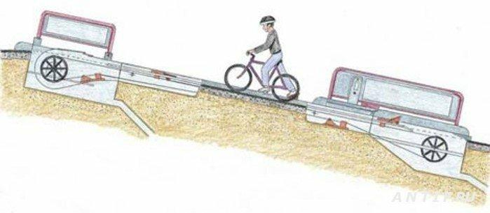 Как работает подъемник для велосипедов