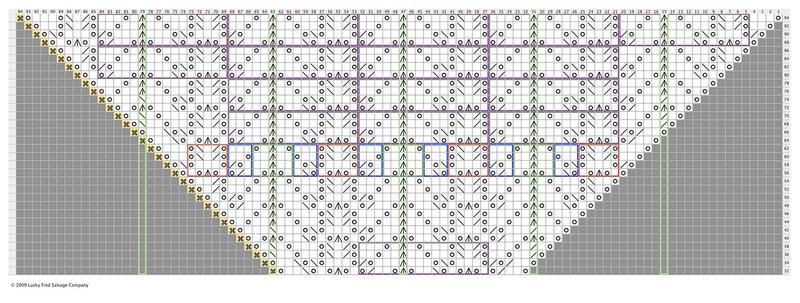 схема шали харуни — схема шали